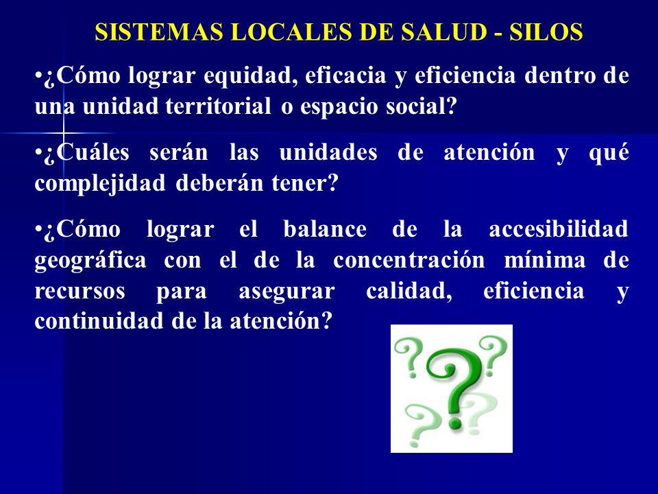 ¿Cómo lograr equidad, eficacia y eficiencia dentro de una unidad territorial o espacio social? ¿Cuáles serán las unidades de atención y qué complejida
