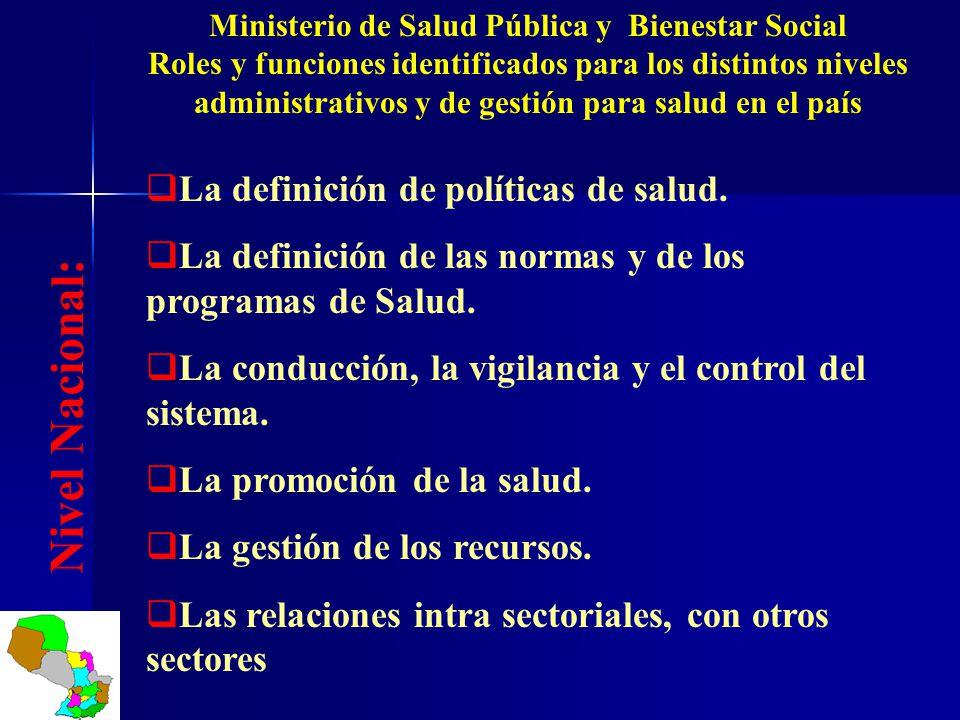La definición de políticas de salud. La definición de las normas y de los programas de Salud. La conducción, la vigilancia y el control del sistema. L