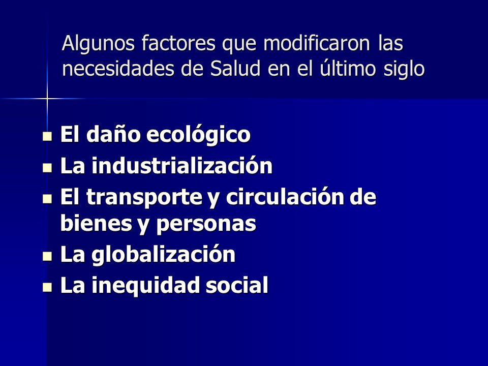 Algunos factores que modificaron las necesidades de Salud en el último siglo El daño ecológico El daño ecológico La industrialización La industrializa