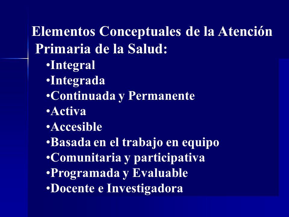 Elementos Conceptuales de la Atención Primaria de la Salud: Integral Integrada Continuada y Permanente Activa Accesible Basada en el trabajo en equipo