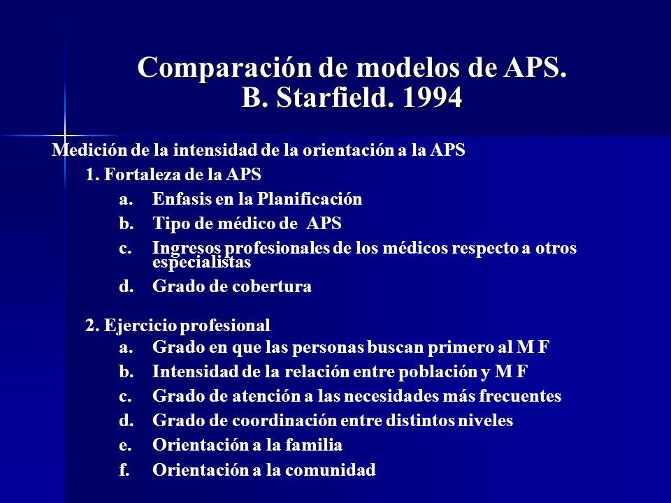 Comparación de modelos de APS. B. Starfield. 1994 Medición de la intensidad de la orientación a la APS 1. Fortaleza de la APS a.Enfasis en la Planific