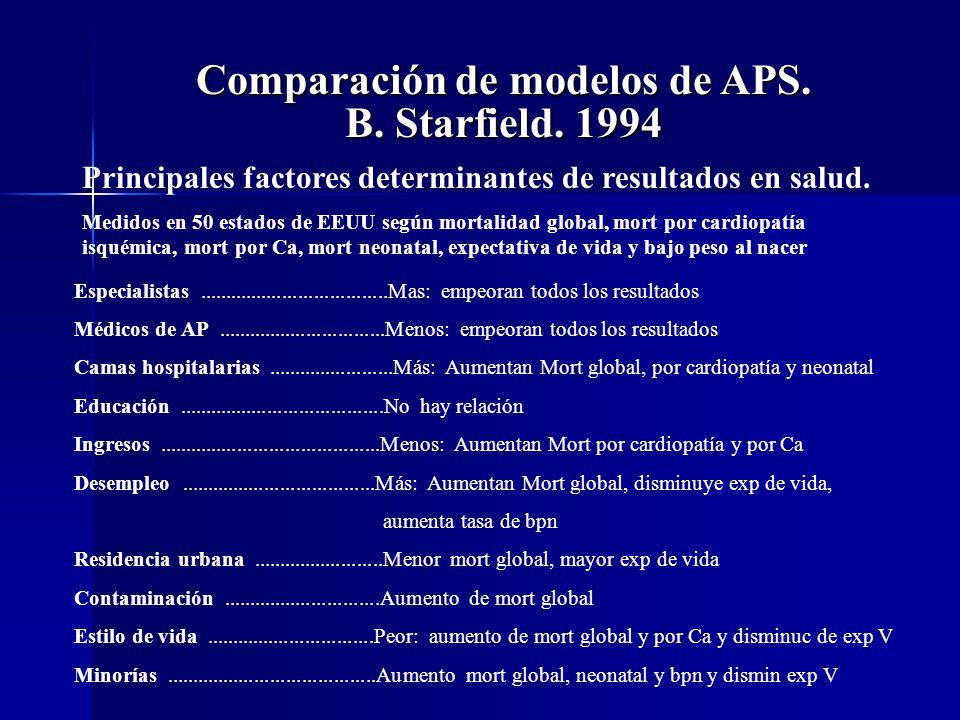 Comparación de modelos de APS. B. Starfield. 1994 Principales factores determinantes de resultados en salud. Medidos en 50 estados de EEUU según morta