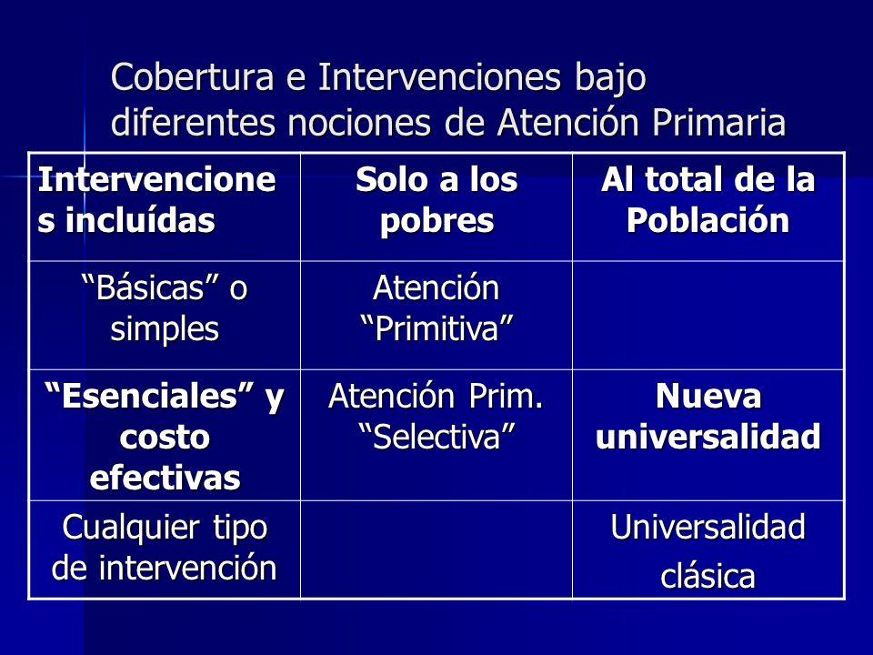 Cobertura e Intervenciones bajo diferentes nociones de Atención Primaria Intervencione s incluídas Solo a los pobres Al total de la Población Básicas