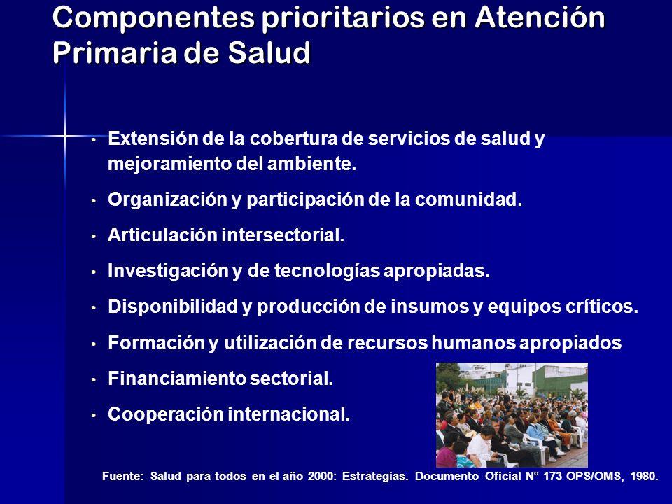 Componentes prioritarios en Atención Primaria de Salud Extensión de la cobertura de servicios de salud y mejoramiento del ambiente. Organización y par