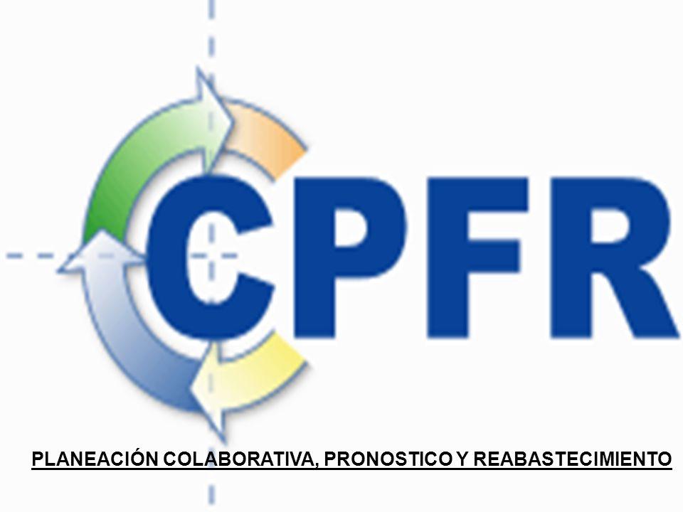 CPFR es considerada como una práctica de negocios que reduce costos de inventarios mientras incrementa la rentabilidad de los productos a lo largo de la cadena de Abastecimiento.