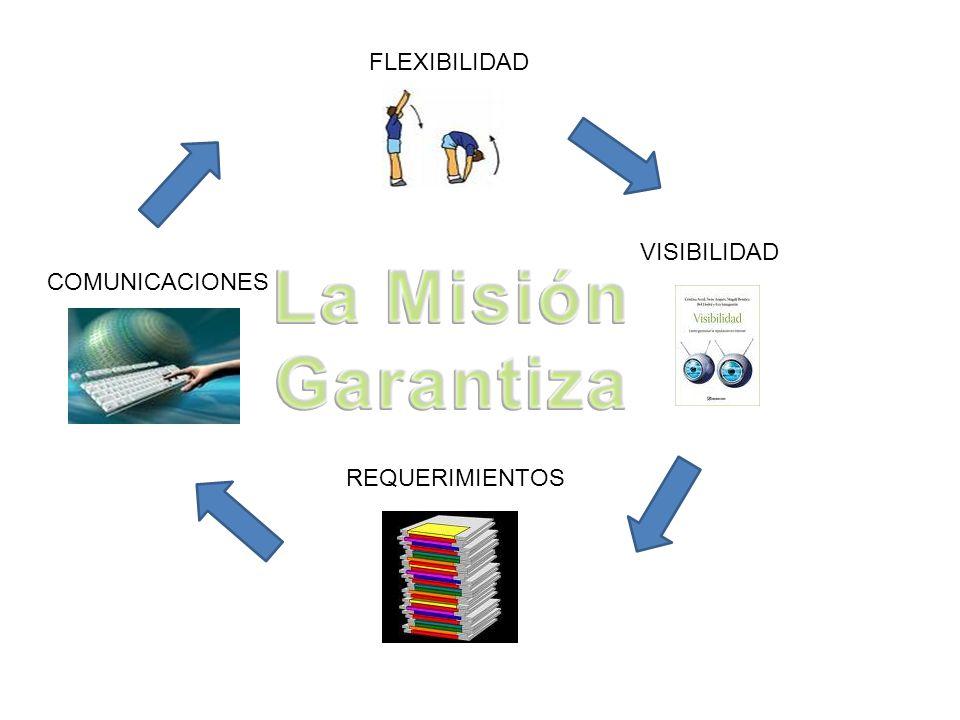 COMUNICACIONES FLEXIBILIDAD VISIBILIDAD REQUERIMIENTOS
