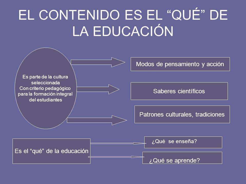 INTEGRALIDAD DEL CONTENIDO ACTITUDES Y VALORES FORMACIÓN MULTIDIMENCIONAL CONOCIMIENTOSHABILIDADES