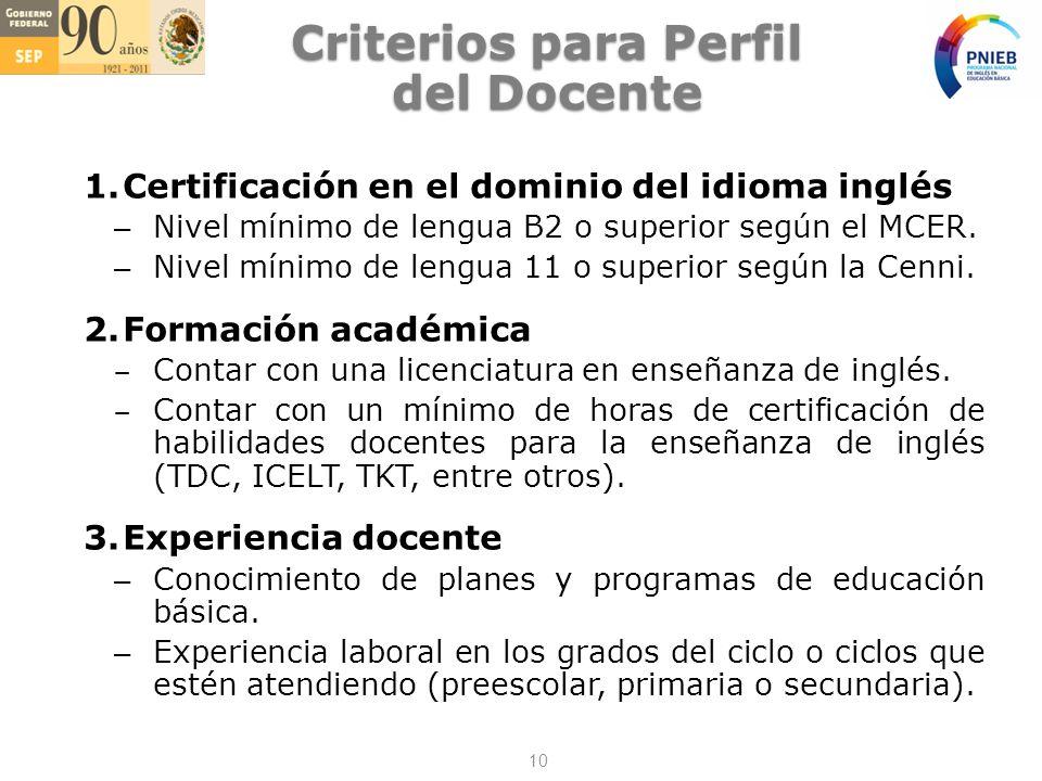 Criterios para Perfil del Docente 1.Certificación en el dominio del idioma inglés – Nivel mínimo de lengua B2 o superior según el MCER.