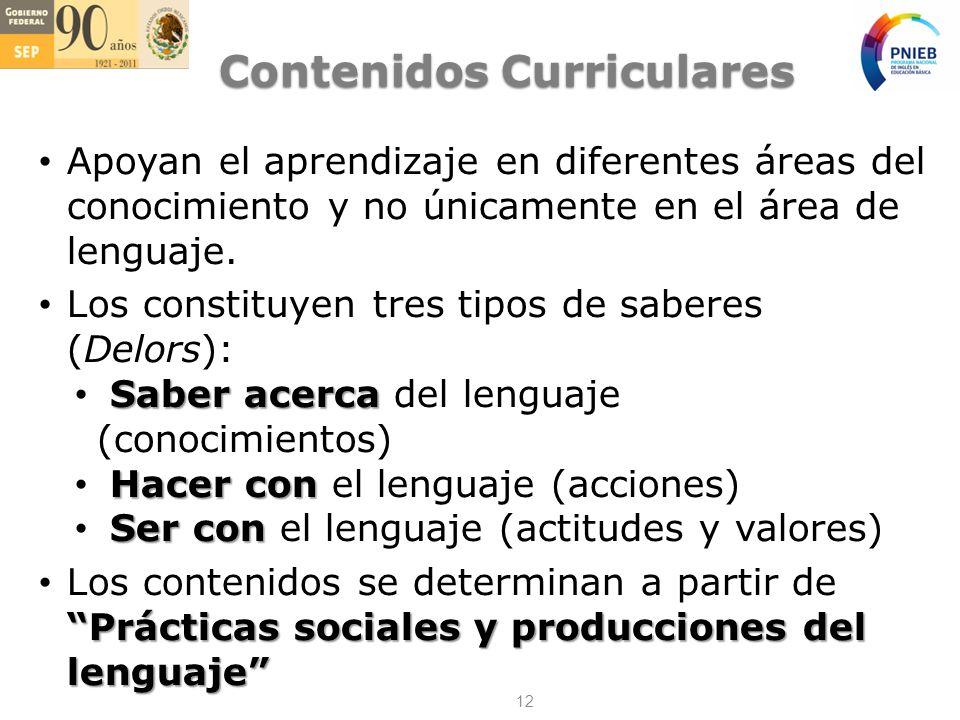 Contenidos Curriculares Apoyan el aprendizaje en diferentes áreas del conocimiento y no únicamente en el área de lenguaje.