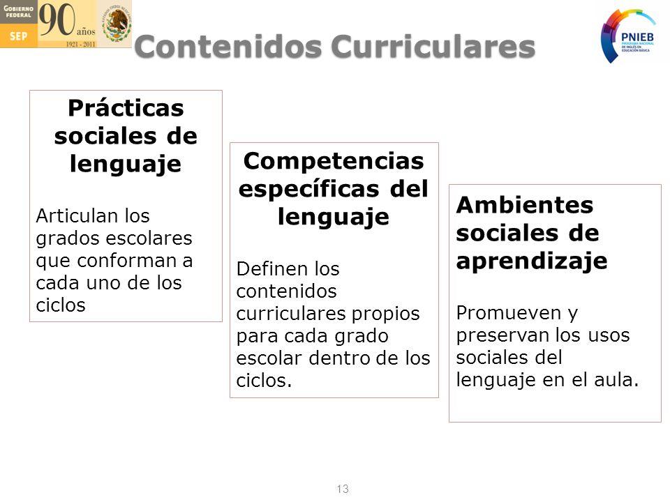 Contenidos Curriculares Prácticas sociales de lenguaje Articulan los grados escolares que conforman a cada uno de los ciclos Competencias específicas del lenguaje Definen los contenidos curriculares propios para cada grado escolar dentro de los ciclos.