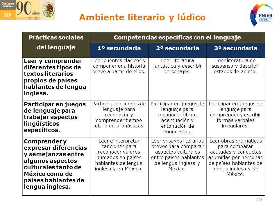 Prácticas sociales del lenguaje Competencias específicas con el lenguaje 1º secundaria2º secundaria3º secundaria Leer y comprender diferentes tipos de textos literarios propios de países hablantes de lengua inglesa.