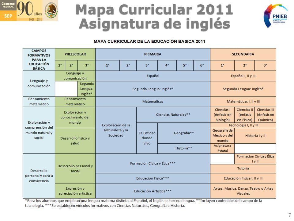 Mapa Curricular 2011 Asignatura de inglés 7
