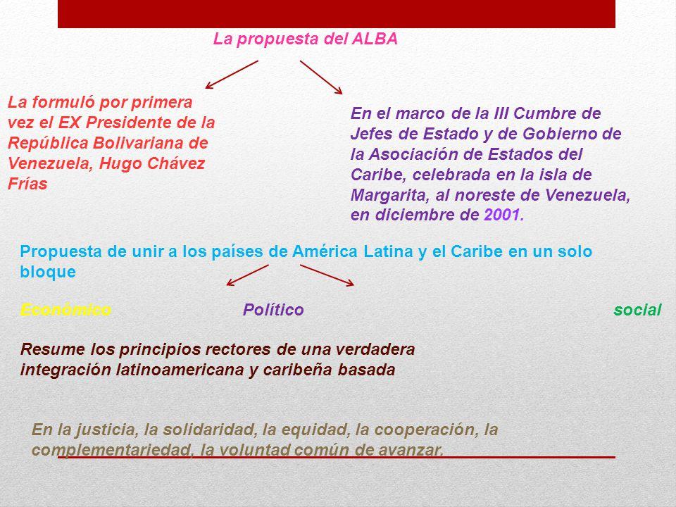 La propuesta del ALBA La formuló por primera vez el EX Presidente de la República Bolivariana de Venezuela, Hugo Chávez Frías En el marco de la III Cu