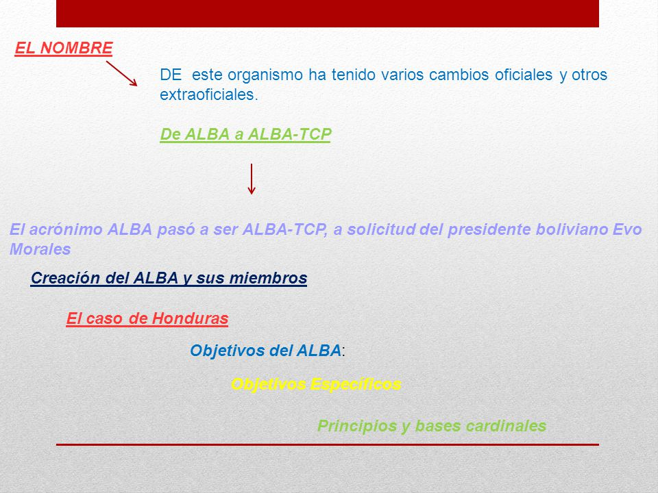EL NOMBRE DE este organismo ha tenido varios cambios oficiales y otros extraoficiales. De ALBA a ALBA-TCP El acrónimo ALBA pasó a ser ALBA-TCP, a soli