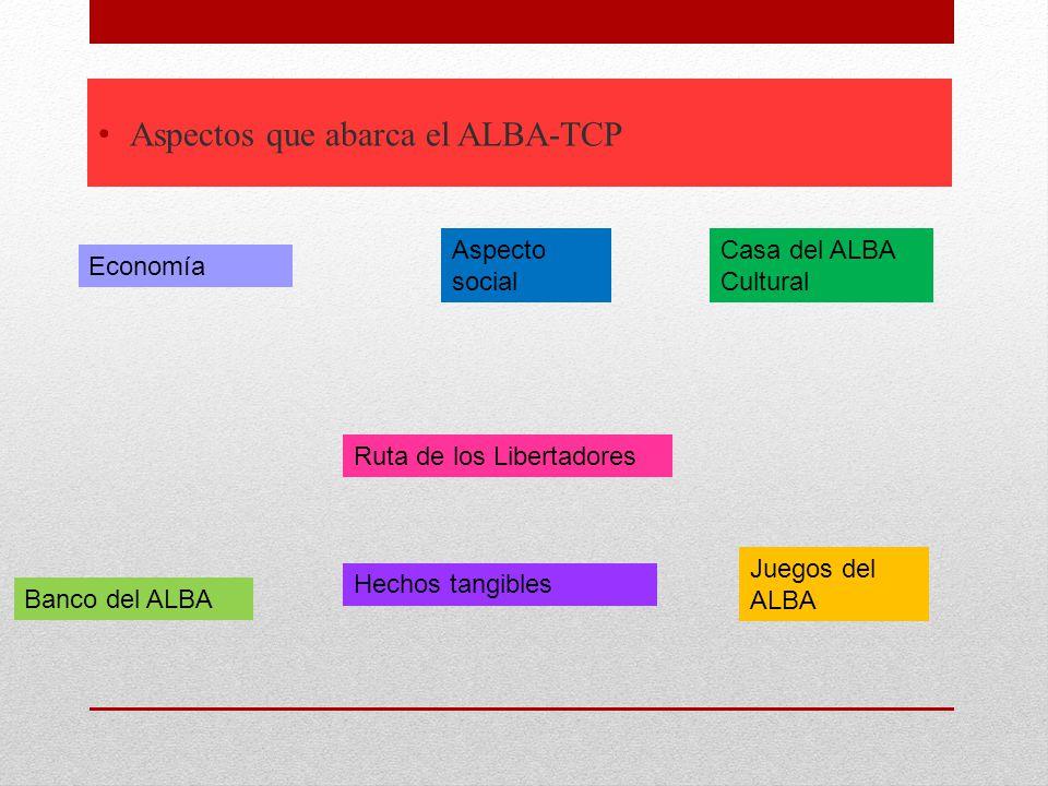 Aspectos que abarca el ALBA-TCP Economía Banco del ALBA Ruta de los Libertadores Aspecto social Juegos del ALBA Hechos tangibles Casa del ALBA Cultura