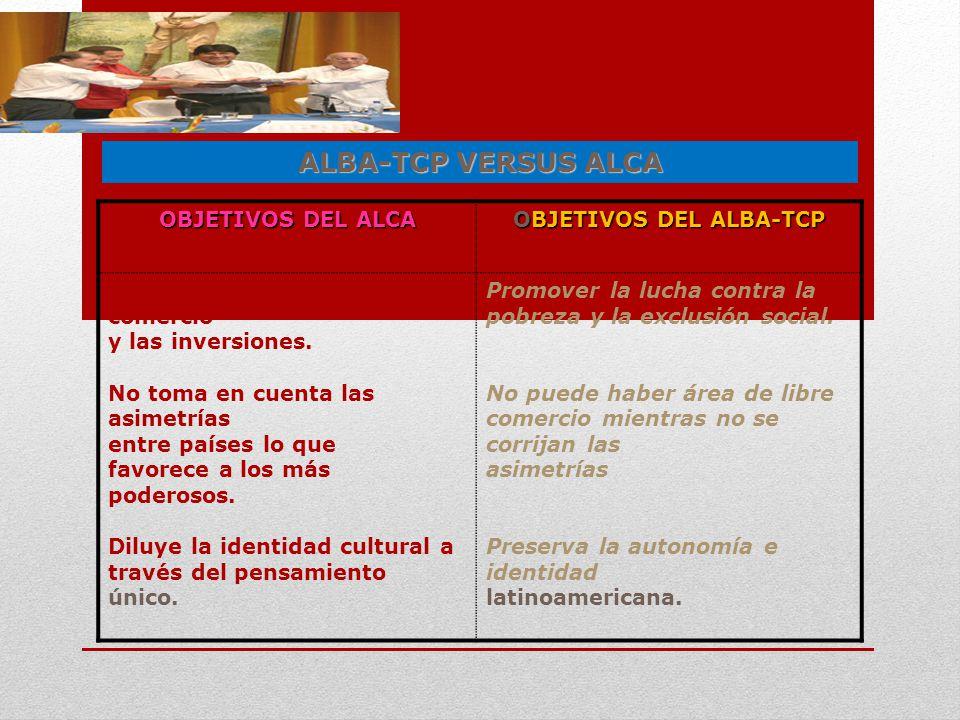 OBJETIVOS DEL ALCA OBJETIVOS DEL ALBA-TCP Liberalización absoluta del comercio y las inversiones. No toma en cuenta las asimetrías entre países lo que