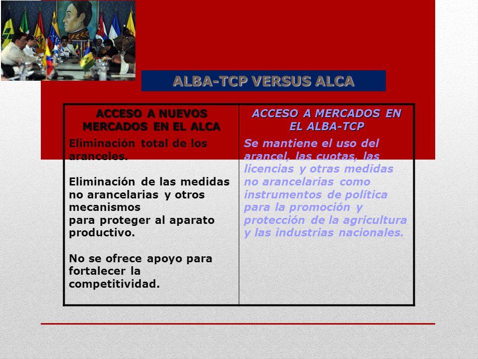 ALBA-TCP VERSUS ALCA ACCESO A NUEVOS MERCADOS EN EL ALCA ACCESO A MERCADOS EN EL ALBA-TCP Eliminación total de los aranceles. Eliminación de las medid