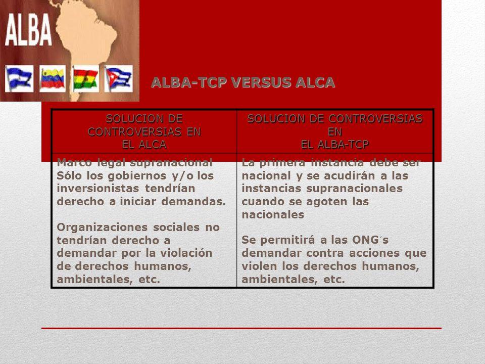ALBA-TCP VERSUS ALCA SOLUCION DE CONTROVERSIAS EN EL ALCA SOLUCION DE CONTROVERSIAS EN EL ALBA-TCP Marco legal supranacional Sólo los gobiernos y/o lo