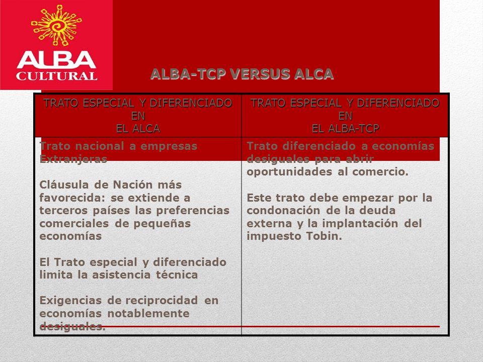 ALBA-TCP VERSUS ALCA TRATO ESPECIAL Y DIFERENCIADO EN EL ALCA TRATO ESPECIAL Y DIFERENCIADO EN EL ALBA-TCP Trato nacional a empresas Extranjeras Cláus