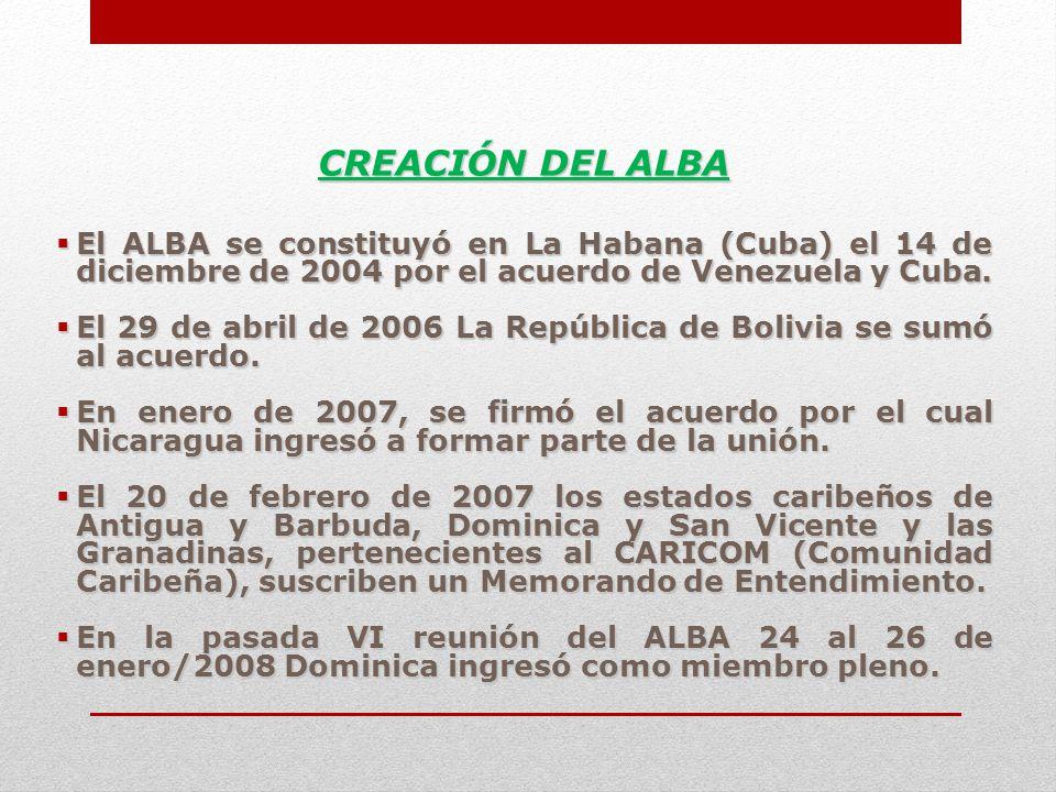 CREACIÓN DEL ALBA El ALBA se constituyó en La Habana (Cuba) el 14 de diciembre de 2004 por el acuerdo de Venezuela y Cuba. El ALBA se constituyó en La