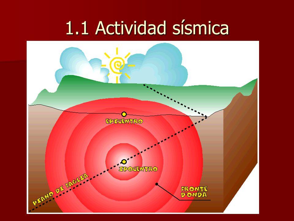 1.1 Actividad sísmica