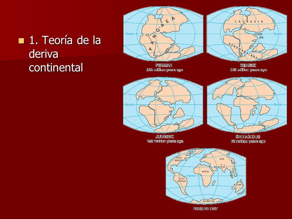 1. Teoría de la deriva continental 1. Teoría de la deriva continental