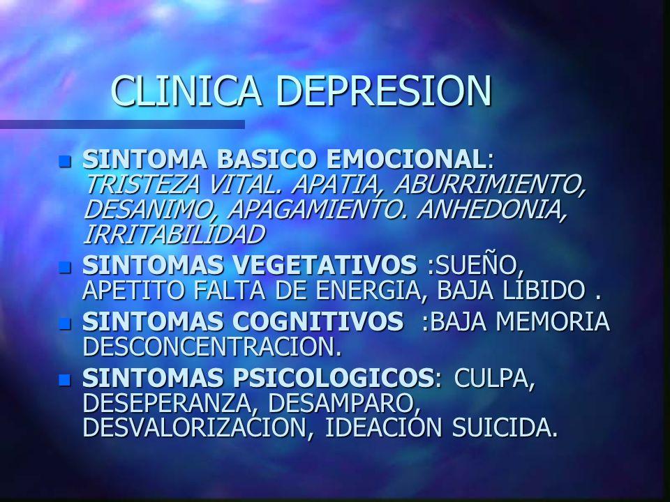 CLINICA DEPRESION n SINTOMA BASICO EMOCIONAL: TRISTEZA VITAL. APATIA, ABURRIMIENTO, DESANIMO, APAGAMIENTO. ANHEDONIA, IRRITABILIDAD n SINTOMAS VEGETAT