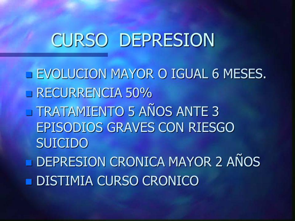 CURSO DEPRESION n EVOLUCION MAYOR O IGUAL 6 MESES. n RECURRENCIA 50% n TRATAMIENTO 5 AÑOS ANTE 3 EPISODIOS GRAVES CON RIESGO SUICIDO n DEPRESION CRONI
