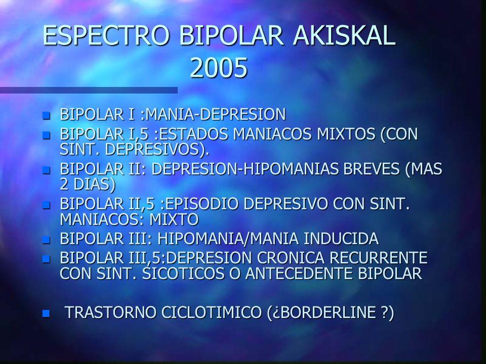 ESPECTRO BIPOLAR AKISKAL 2005 n BIPOLAR I :MANIA-DEPRESION n BIPOLAR I,5 :ESTADOS MANIACOS MIXTOS (CON SINT. DEPRESIVOS). n BIPOLAR II: DEPRESION-HIPO