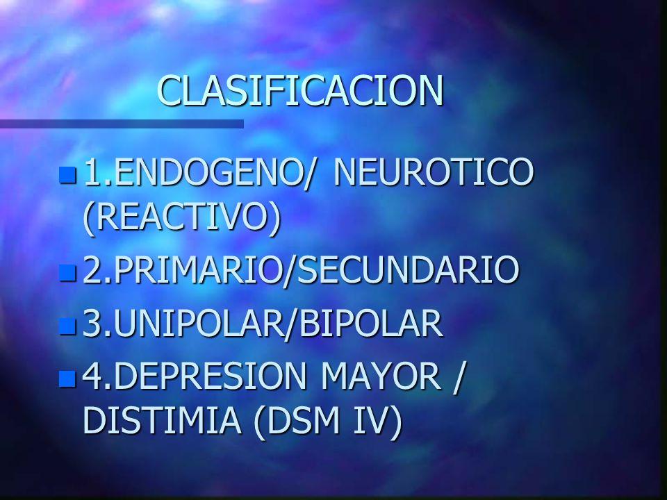 CLASIFICACION n 1.ENDOGENO/ NEUROTICO (REACTIVO) n 2.PRIMARIO/SECUNDARIO n 3.UNIPOLAR/BIPOLAR n 4.DEPRESION MAYOR / DISTIMIA (DSM IV)
