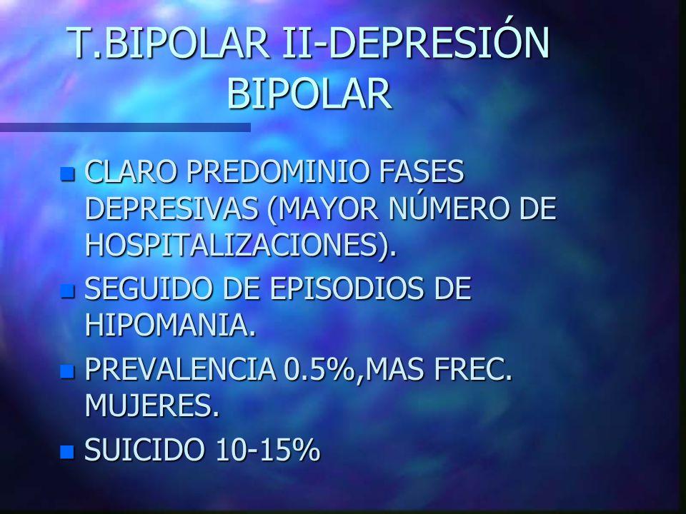 T.BIPOLAR II-DEPRESIÓN BIPOLAR n CLARO PREDOMINIO FASES DEPRESIVAS (MAYOR NÚMERO DE HOSPITALIZACIONES). n SEGUIDO DE EPISODIOS DE HIPOMANIA. n PREVALE