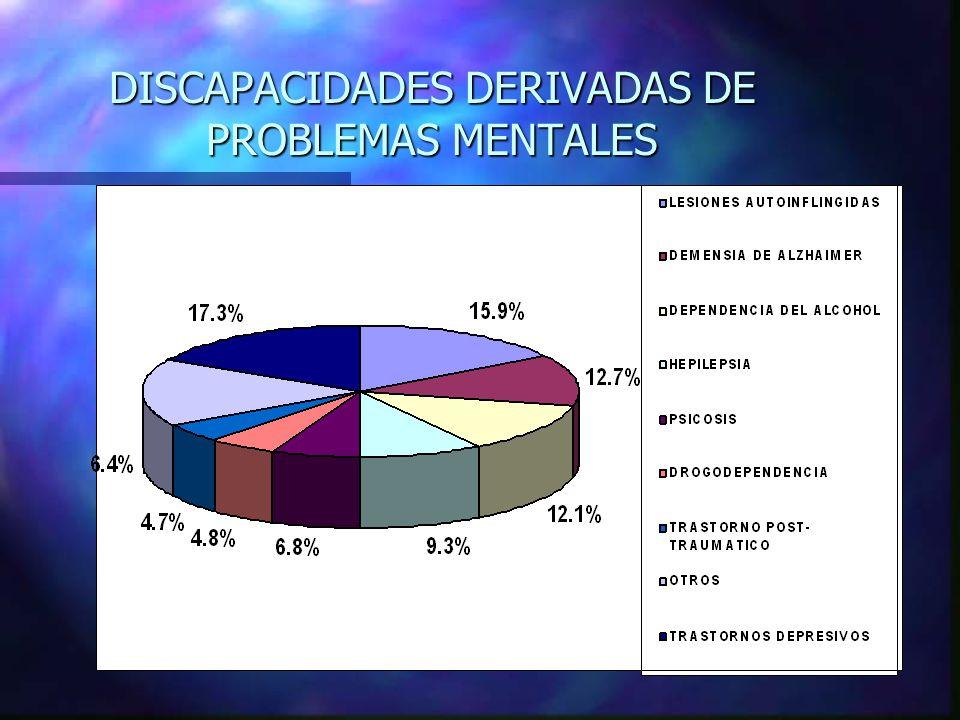 DISCAPACIDADES DERIVADAS DE PROBLEMAS MENTALES