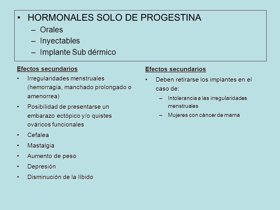 HORMONALES SOLO DE PROGESTINA –Orales –Inyectables –Implante Sub dérmico Efectos secundarios Irregularidades menstruales (hemorragia, manchado prolongado o amenorrea)Irregularidades menstruales (hemorragia, manchado prolongado o amenorrea) Posibilidad de presentarse un embarazo ectópico y/o quistes ováricos funcionalesPosibilidad de presentarse un embarazo ectópico y/o quistes ováricos funcionales CefaleaCefalea MastalgiaMastalgia Aumento de pesoAumento de peso DepresiónDepresión Disminución de la líbidoDisminución de la líbido Efectos secundarios Deben retirarse los implantes en el caso de:Deben retirarse los implantes en el caso de: –Intolerancia a las irregularidades menstruales –Mujeres con cáncer de mama