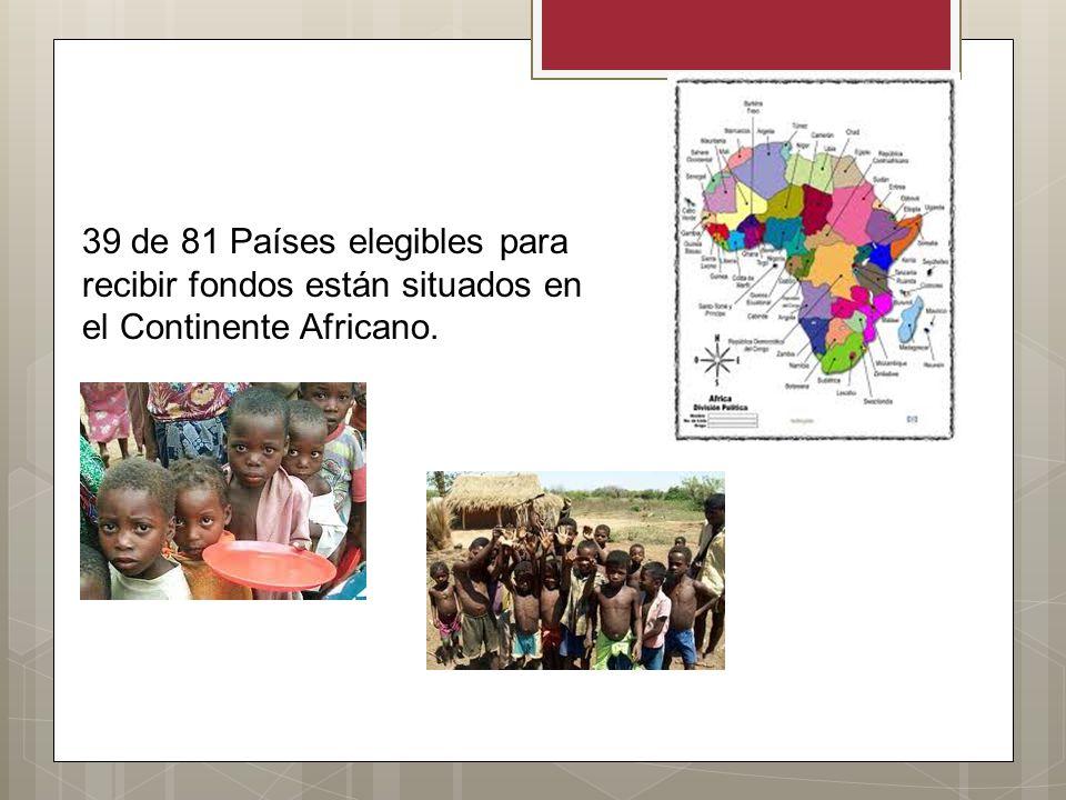 39 de 81 Países elegibles para recibir fondos están situados en el Continente Africano.
