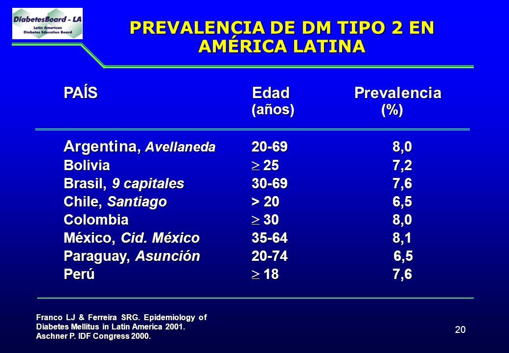 20 PREVALENCIA DE DM TIPO 2 EN AMÉRICA LATINA PAÍS Edad Prevalencia (años) (%) Argentina, Avellaneda 20-698,0 Bolivia 25 7,2 Brasil, 9 capitales30-69