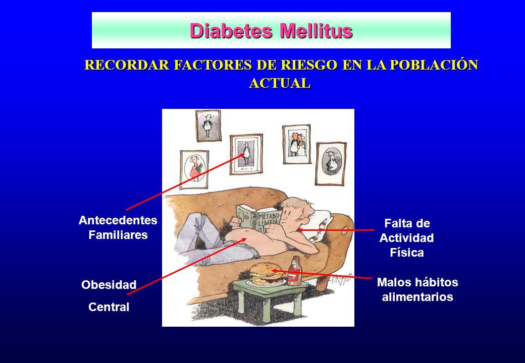 RECORDAR FACTORES DE RIESGO EN LA POBLACIÓN ACTUAL RECORDAR FACTORES DE RIESGO EN LA POBLACIÓN ACTUAL Malos hábitos alimentarios Falta de Actividad Fí