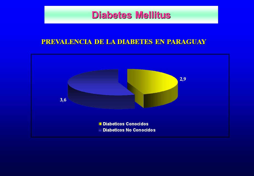 MORTALIDAD GENERAL POR CAUSAS EN PARAGUAY Diabetes Mellitus