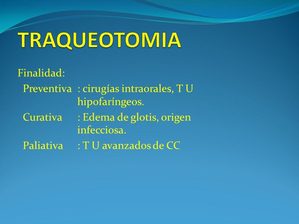 Finalidad: Preventiva: cirugías intraorales, T U hipofaríngeos.