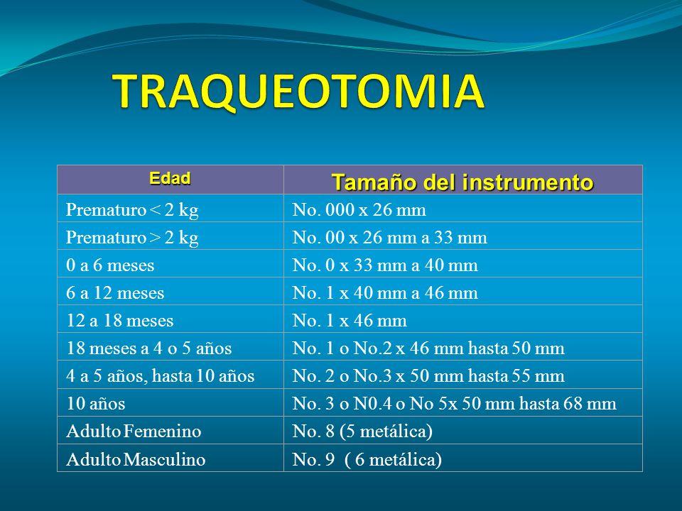Edad Tamaño del instrumento Prematuro < 2 kgNo.000 x 26 mm Prematuro > 2 kgNo.