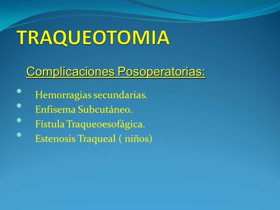 Hemorragias secundarias.Enfisema Subcutáneo. Fístula Traqueoesofágica.