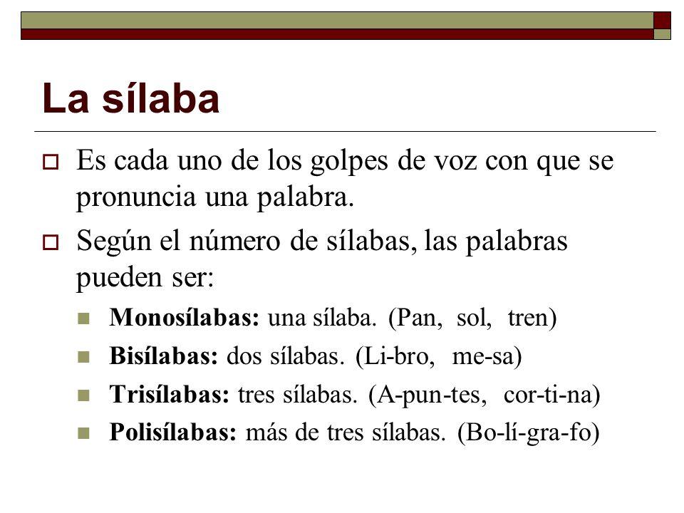 La sílaba Es cada uno de los golpes de voz con que se pronuncia una palabra. Según el número de sílabas, las palabras pueden ser: Monosílabas: una síl