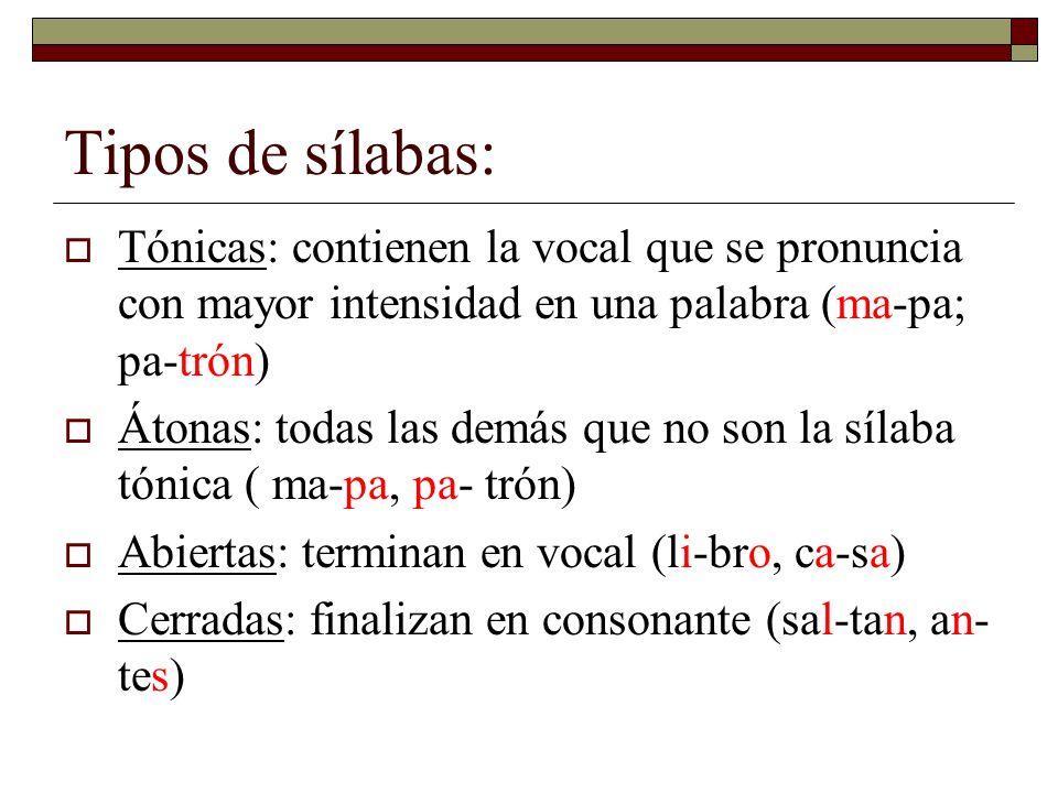 Tipos de sílabas: Tónicas: contienen la vocal que se pronuncia con mayor intensidad en una palabra (ma-pa; pa-trón) Átonas: todas las demás que no son