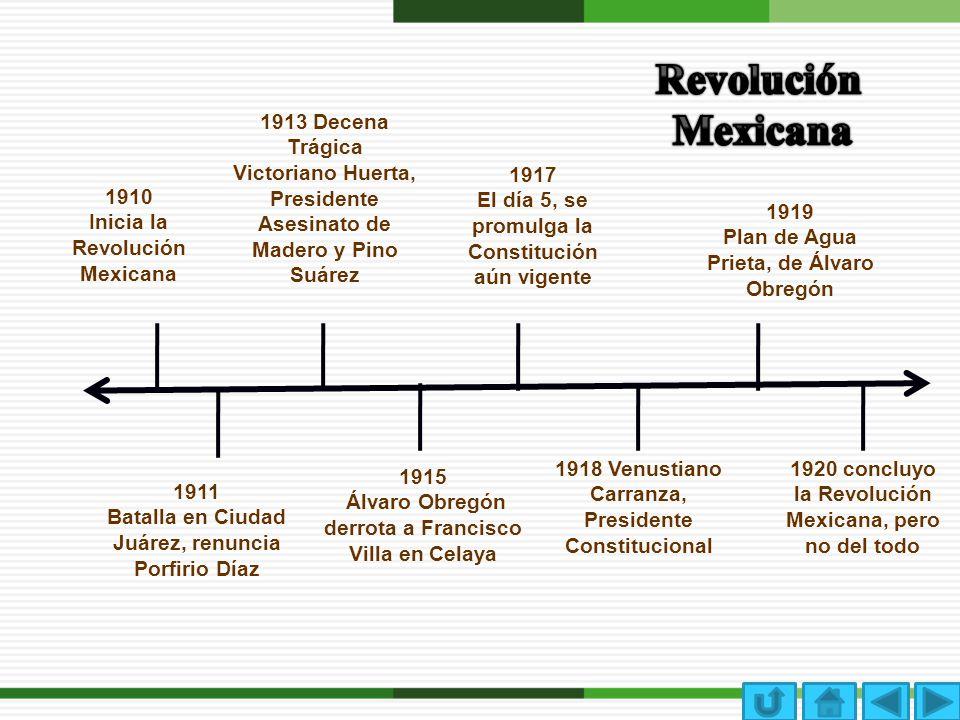 1910 Inicia la Revolución Mexicana 1911 Batalla en Ciudad Juárez, renuncia Porfirio Díaz 1913 Decena Trágica Victoriano Huerta, Presidente Asesinato d