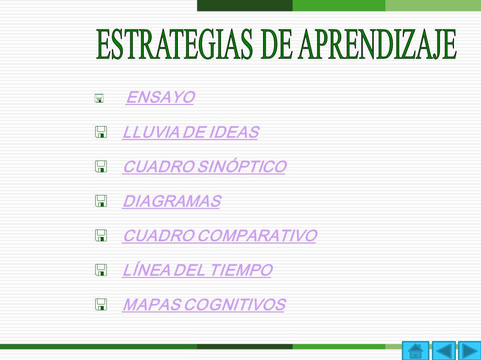 ENSAYO LLUVIA DE IDEAS CUADRO SINÓPTICO DIAGRAMAS CUADRO COMPARATIVO LÍNEA DEL TIEMPO MAPAS COGNITIVOS
