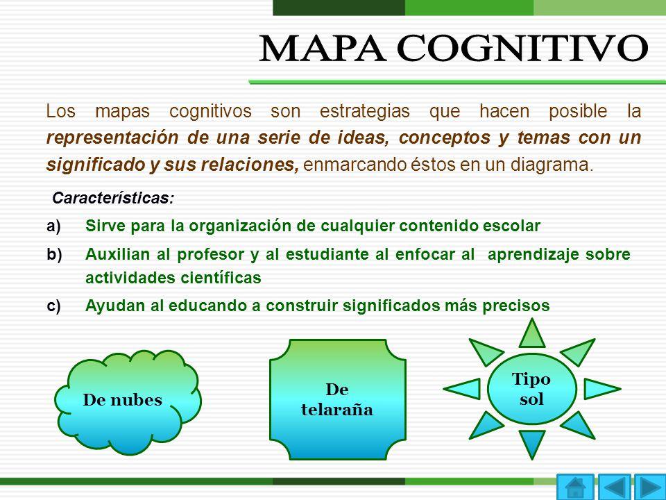 Los mapas cognitivos son estrategias que hacen posible la representación de una serie de ideas, conceptos y temas con un significado y sus relaciones,