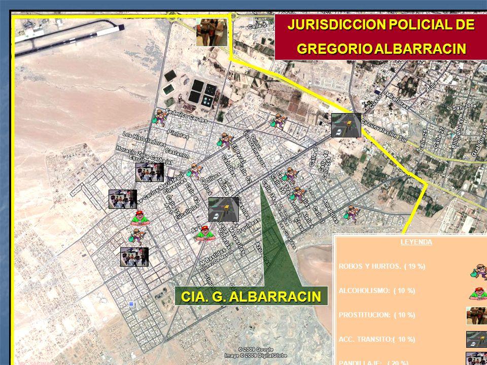 MY. SALINAS CIA. G. ALBARRACIN JURISDICCION POLICIAL DE GREGORIO ALBARRACIN LEYENDA ROBOS Y HURTOS. ( 19 %) ALCOHOLISMO: ( 10 %) PROSTITUCION: ( 10 %)