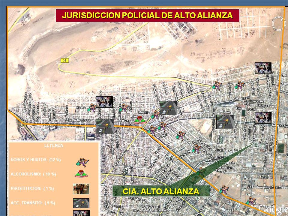 MY. SALINAS CIA. ALTO ALIANZA JURISDICCION POLICIAL DE ALTO ALIANZA LEYENDA ROBOS Y HURTOS. (12 %) ALCOHOLISMO: ( 10 %) PROSTITUCION: ( 1 %) ACC. TRAN