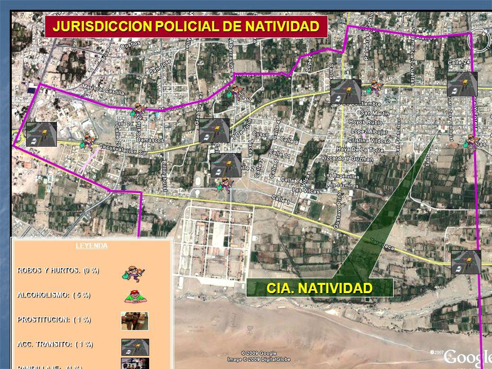 MY. SALINAS JURISDICCION POLICIAL DE NATIVIDAD CIA. NATIVIDAD LEYENDA ROBOS Y HURTOS. (9 %) ALCOHOLISMO: ( 5 %) PROSTITUCION: ( 1 %) ACC. TRANSITO: (