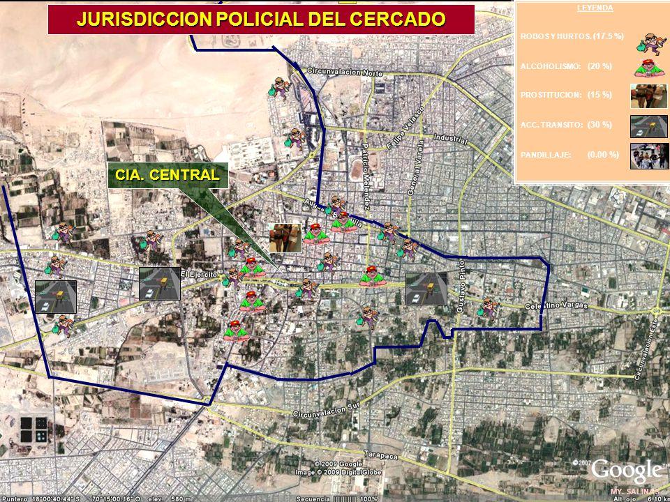 MY. SALINAS CIA. CENTRAL JURISDICCION POLICIAL DEL CERCADO LEYENDA ROBOS Y HURTOS. (17.5 %) ALCOHOLISMO: (20 %) PROSTITUCION: (15 %) ACC. TRANSITO: (3