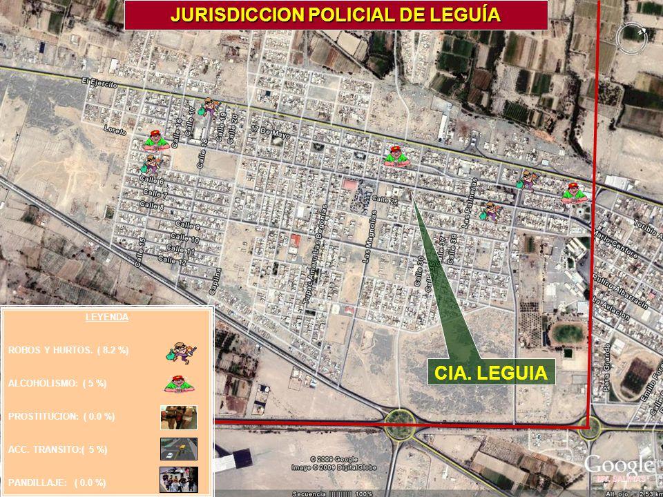MY. SALINAS JURISDICCION POLICIAL DE LEGUÍA CIA. LEGUIA LEYENDA ROBOS Y HURTOS. ( 8.2 %) ALCOHOLISMO: ( 5 %) PROSTITUCION: ( 0.0 %) ACC. TRANSITO:( 5